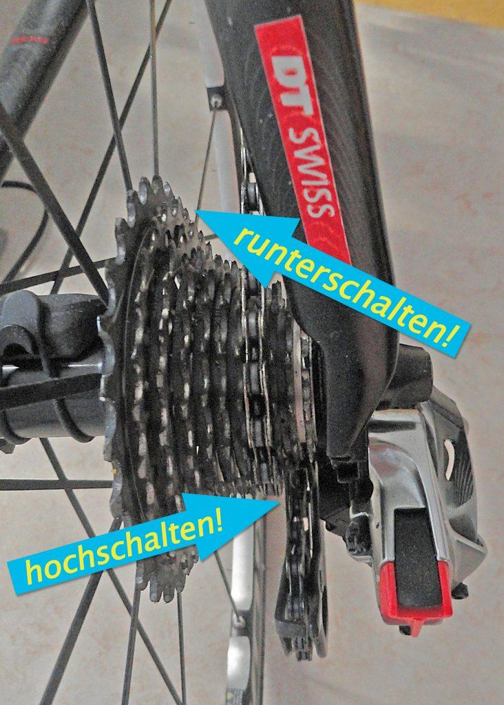 """Rennrad 1×1 – Teil 1 """"Schaltbegriffe"""""""